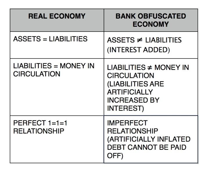 Monetary table