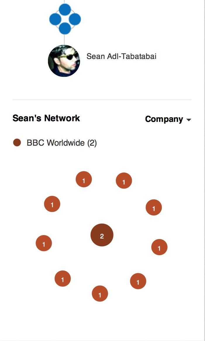 Sean's network