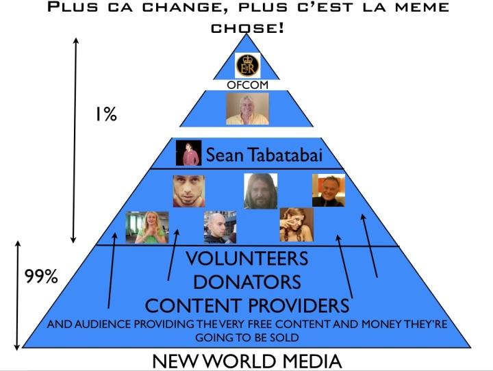 New World media