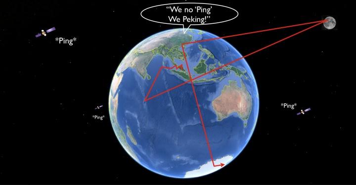 MH370 final dest