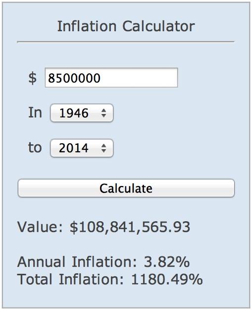 1946 dollars