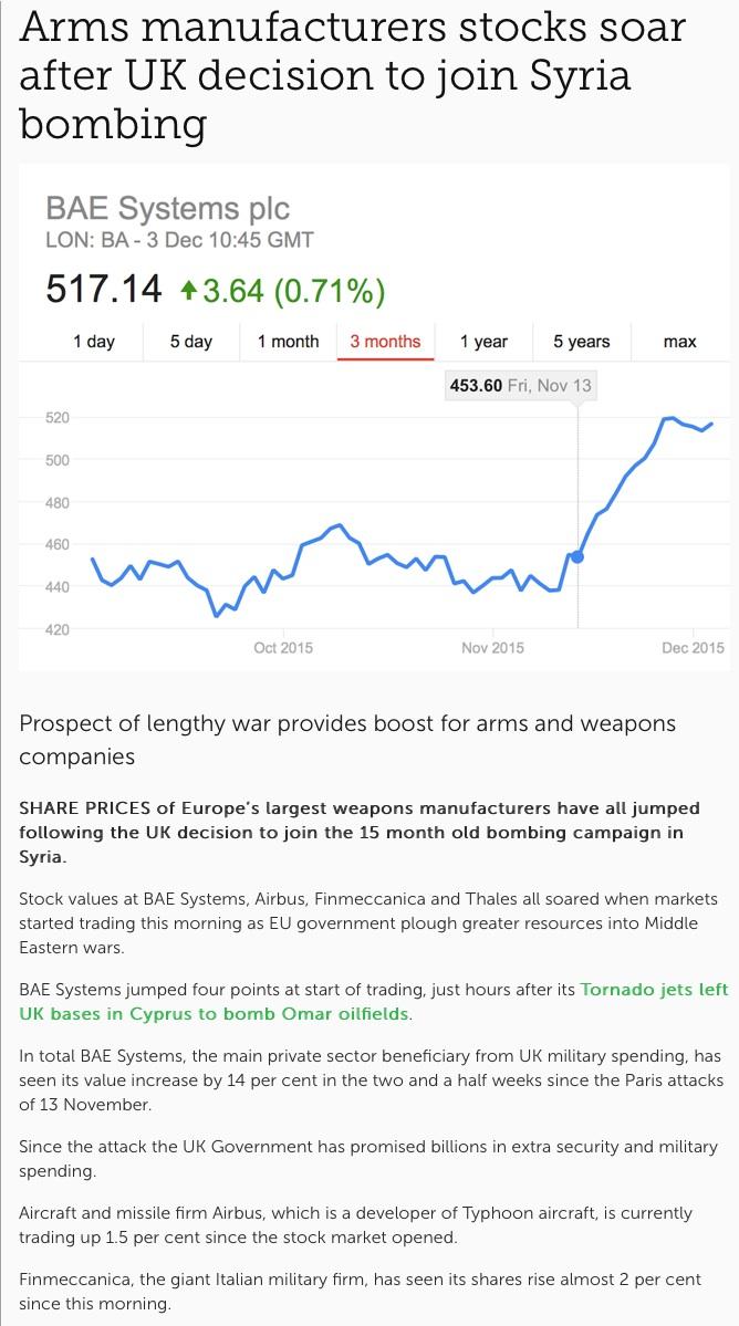 Arms stocks